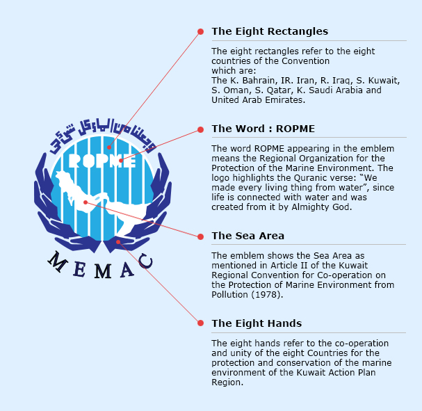 logo introduction and means memac